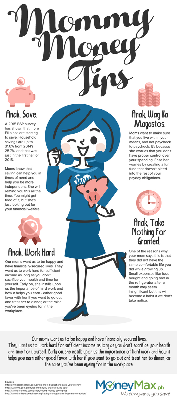 Infographic: Money Saving Tips for Moms | Hey, Miss Adventures!