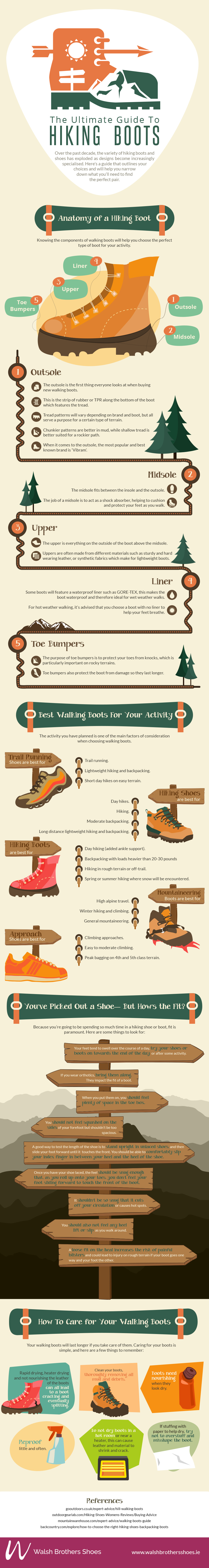 [Infographic] The Ultimate Guide to Choosing the Perfect Hiking Boots